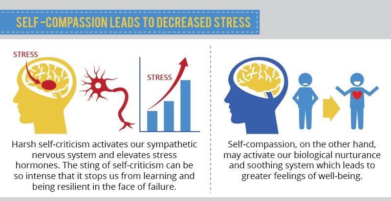 the-scientific-benefits-of-self-compassion-emma-seppala-clip