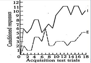 FRANKS' 1957 DATA